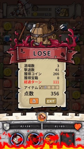 酒場の勇者:ゲームオーバー
