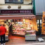 中村忠商店